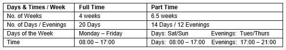 Rigging Schedule